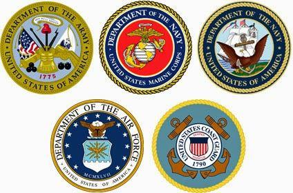 Symbols of US Armed Services